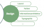 fortbildungen:webdesign:webpublishing-design.png