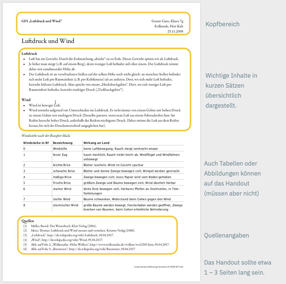 Handout Schreiben Muster Vorlage Mit Beispielen