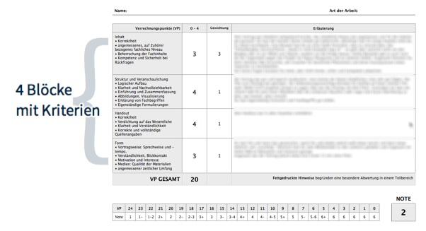 Bewertungskriterien Für Verschiedene Aufgabenformen Herr Kaltde